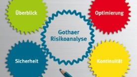 Angebotsformulare Für Geschäftskunden Gothaer